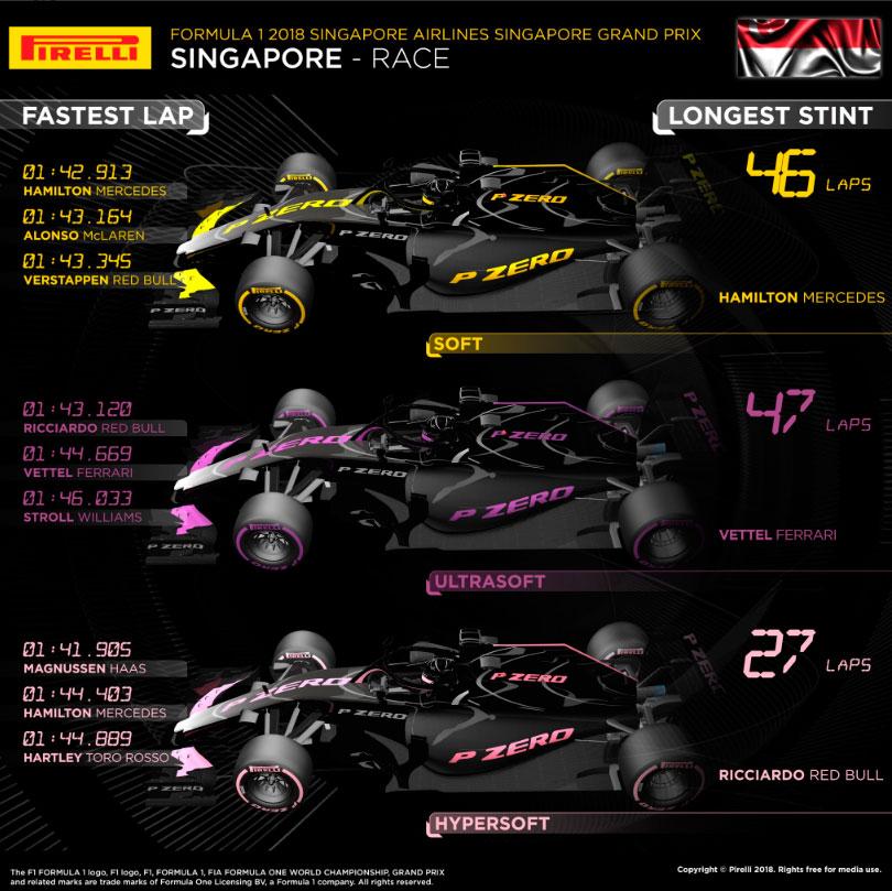 pirelli-gp-singapur-2018-soymotor.jpg