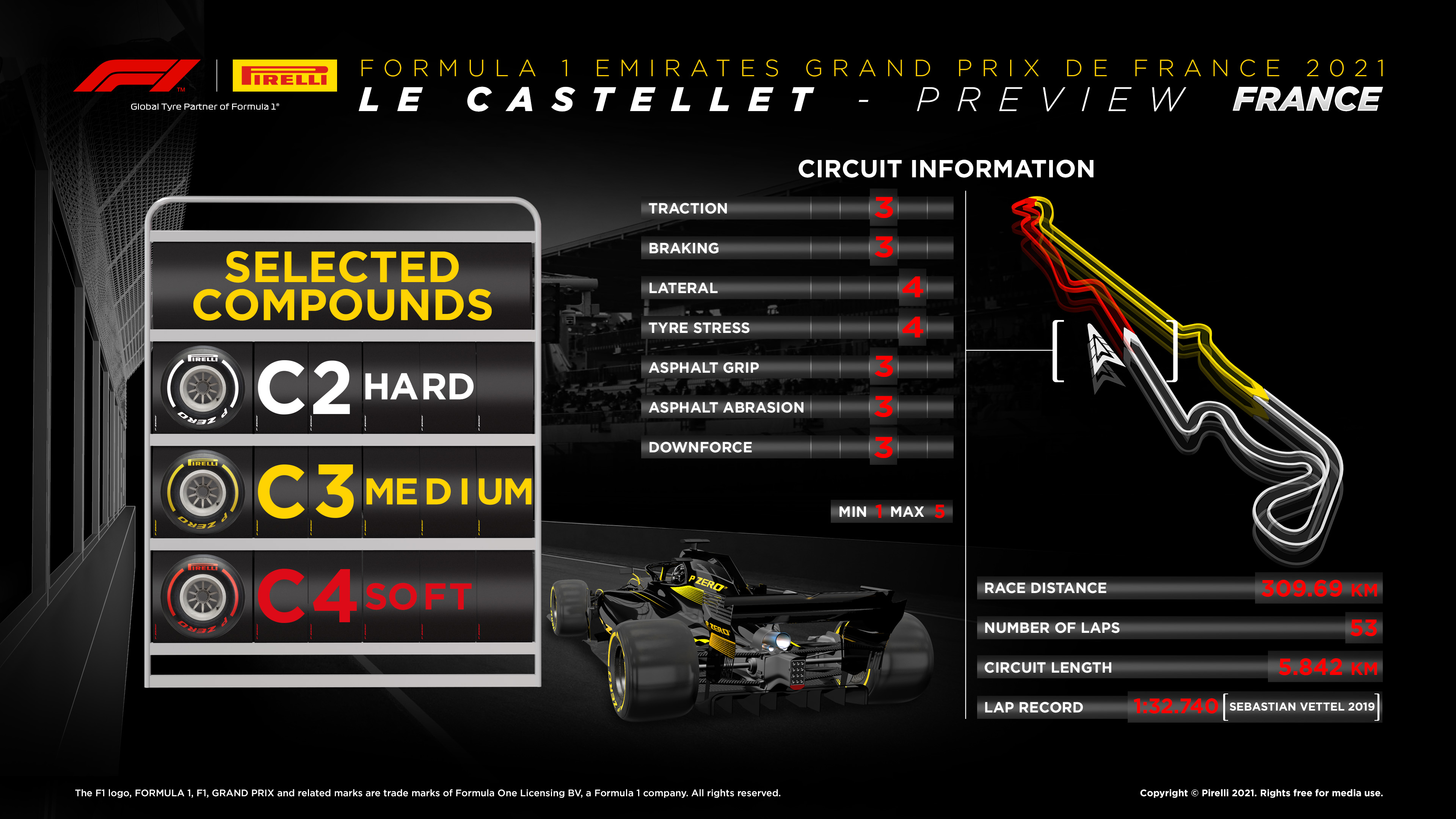 pirelli-infografia-gp-francia-2021-soymotor.jpg
