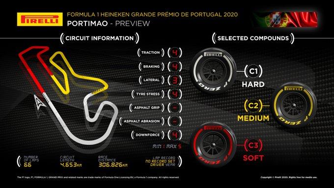 pirelli-portugal-soymotor.jpg