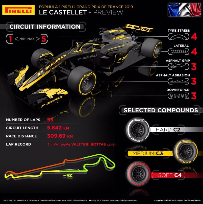 pirelli-previo-francia-gp-2019-soymotor.jpg