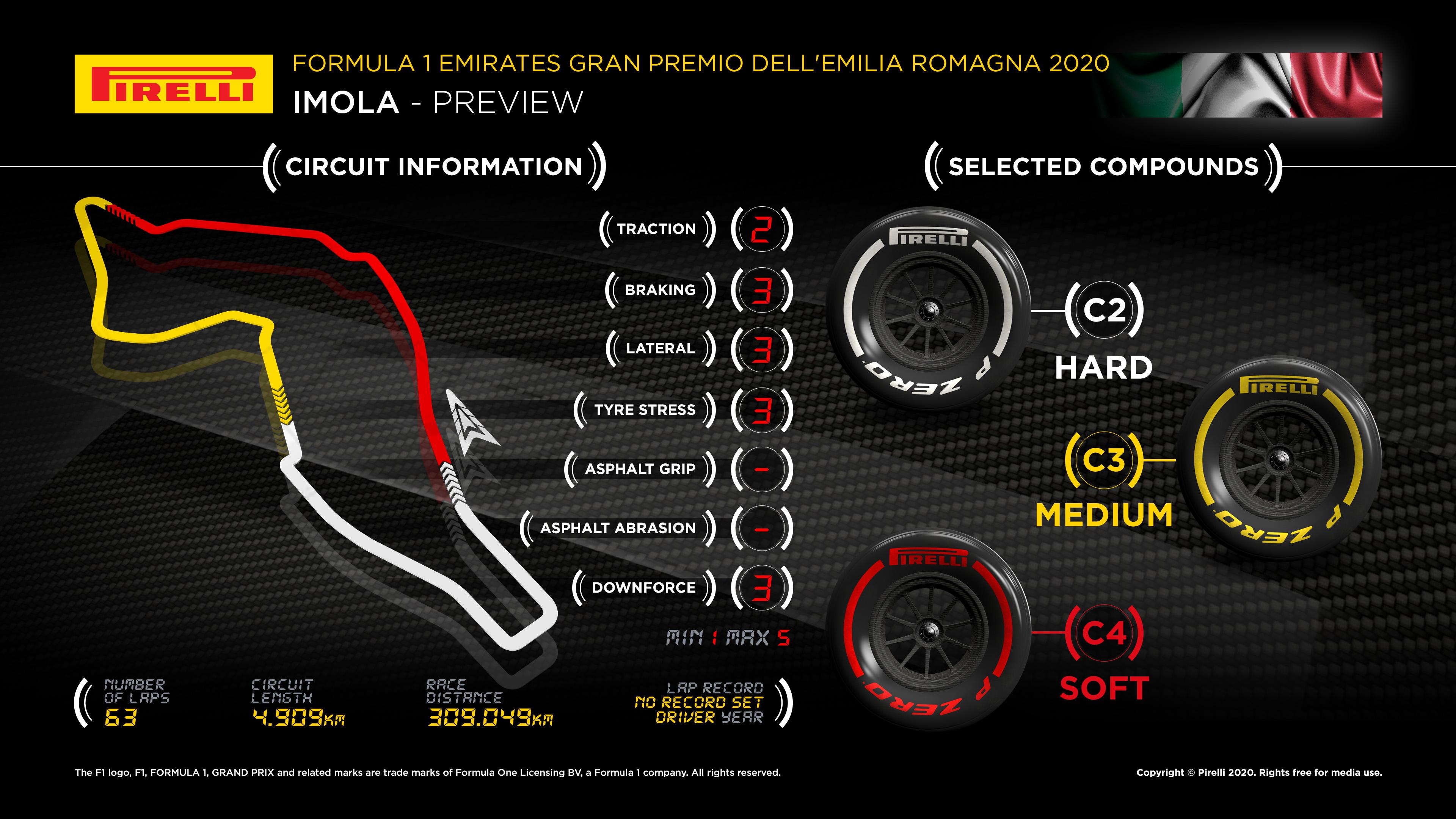 pirelli-previo-imola-2020-soymotor.jpg