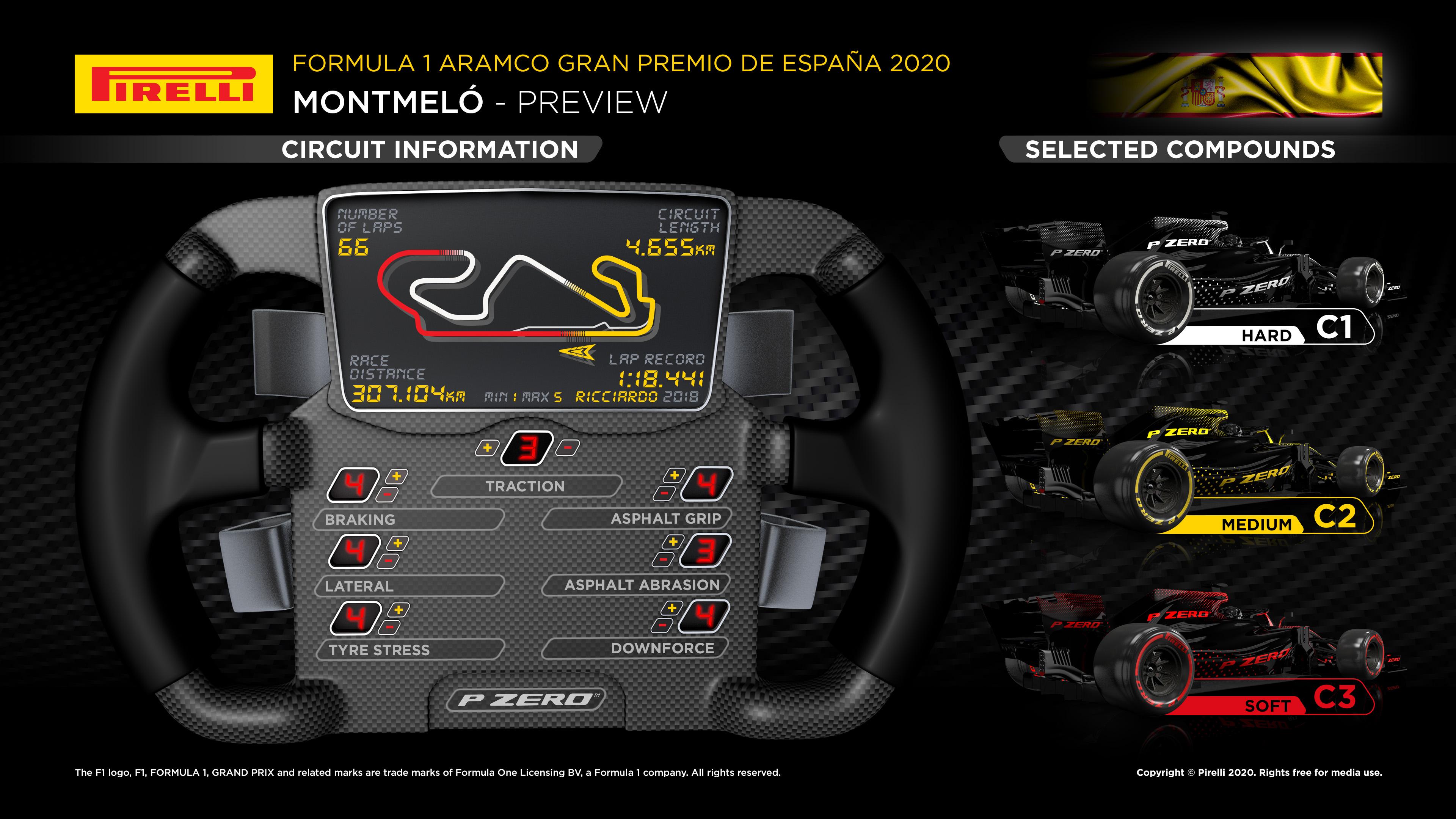previo-pirelli-gp-espana-2020-soymotor.jpg