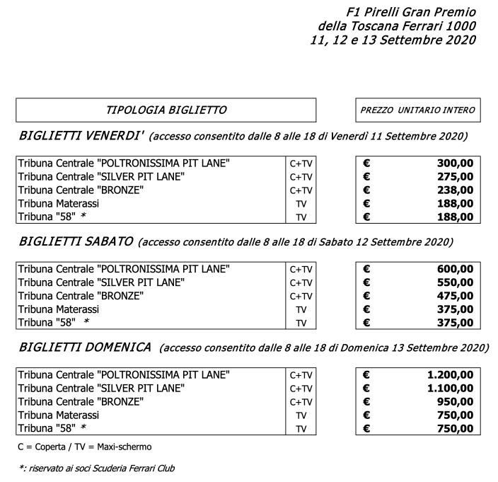 prezzi_f1_2020_ita.png