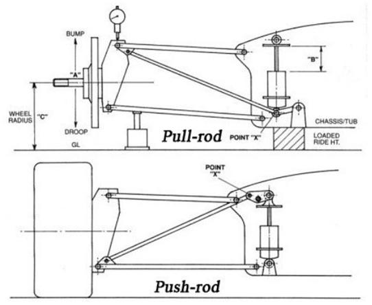 pull-push-rod-soymotor.png