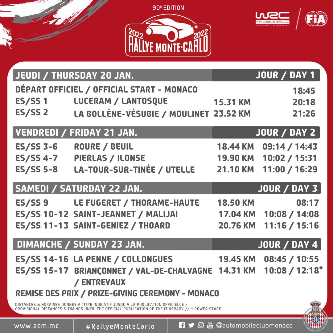 rally-montecarlo-2022-recorrido-soymotor.png