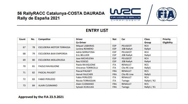 rally-racc-catalunya-2021-inscritos-2-soymotor.jpg