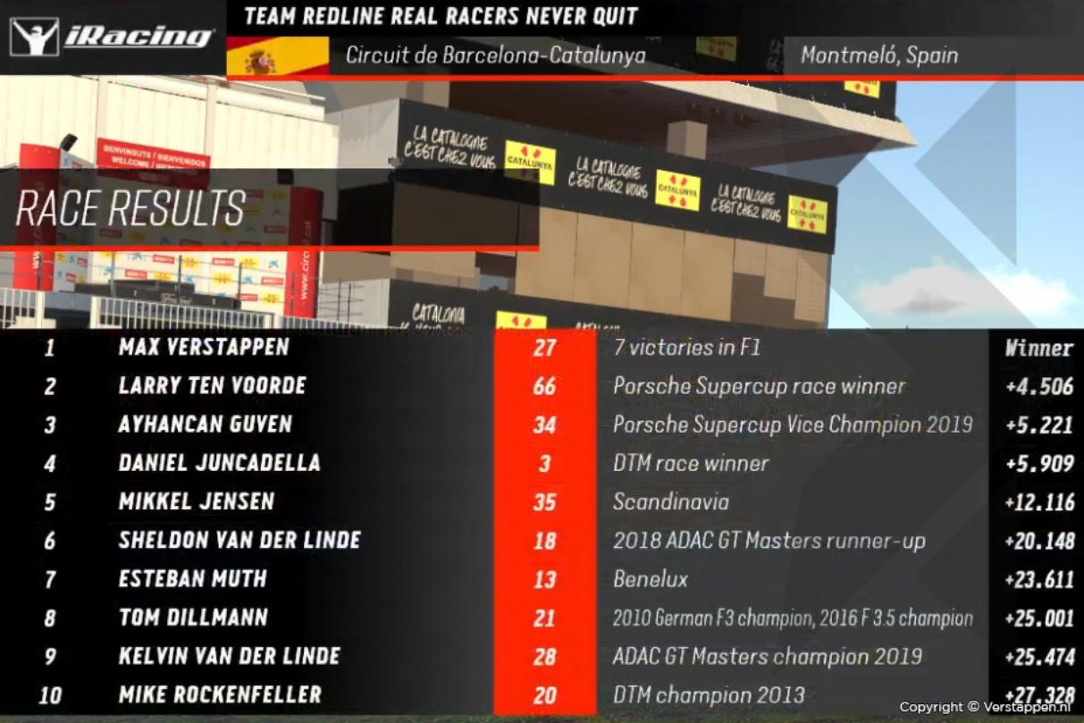 resultados-carrera-4-team-redline-barcelona-soymotor.jpg