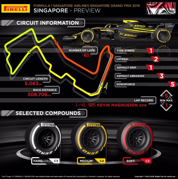 singapur-f1-pirelli-2019-soymotor.jpg