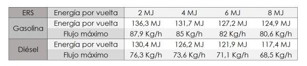 tabla-lemans-soymotor_0.jpg