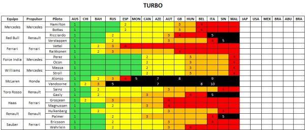 turbo-soymotor_0.jpg