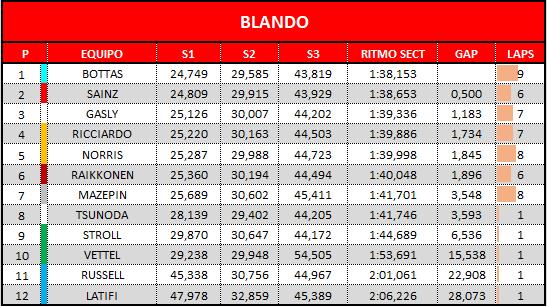 blando_1.png