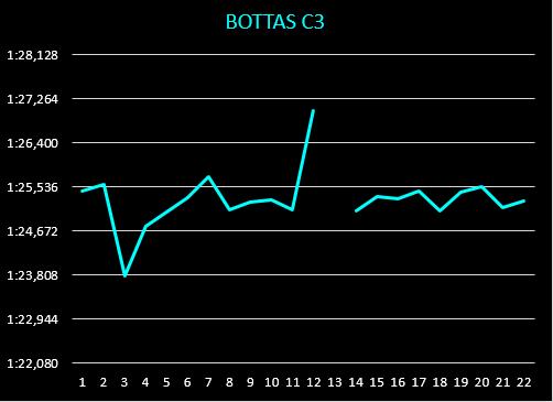 bottas_c3_0.png