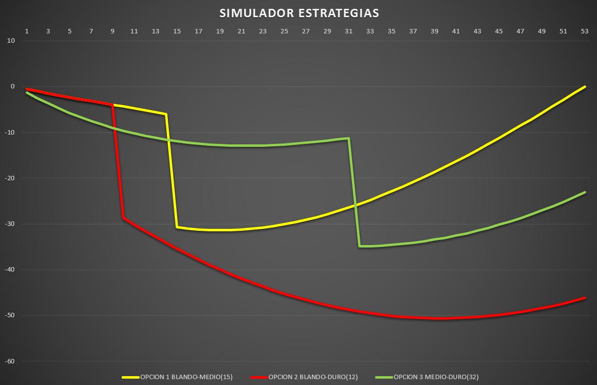 estrategias_sim.png