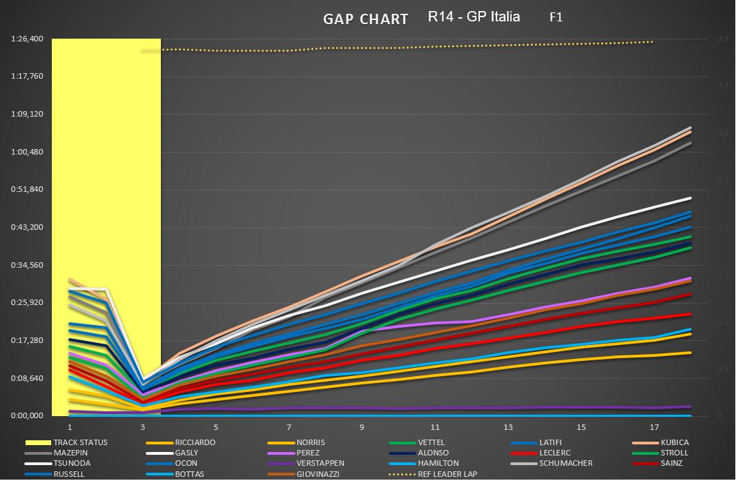 gap_13.png
