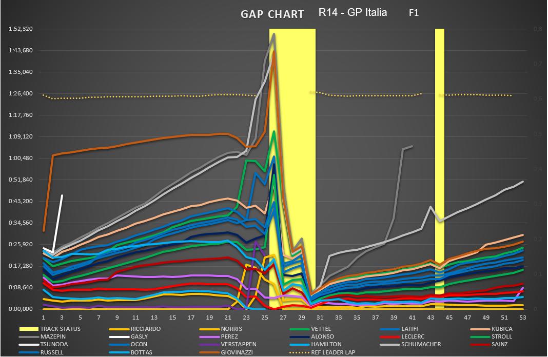 gap_14.png