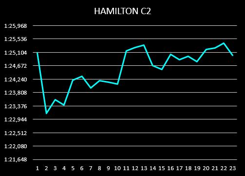 hamilton_c2_0.png