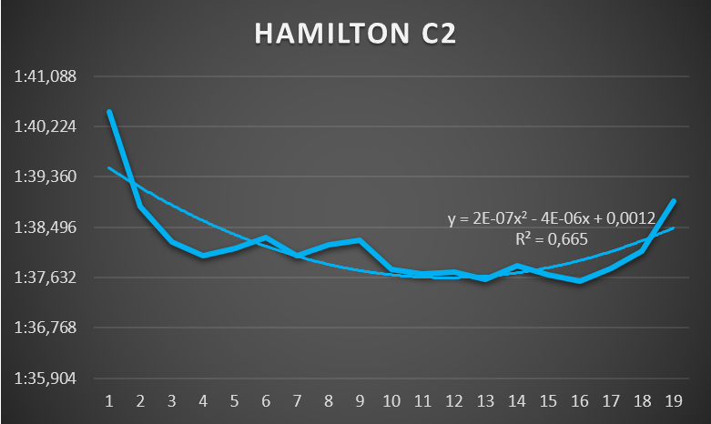 hamilton_c2_1.png
