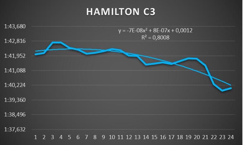 hamilton_c3.png