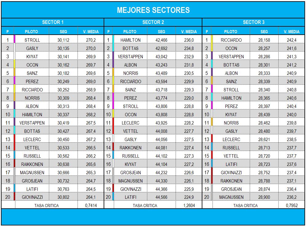 mejores_sectores_q_0.png