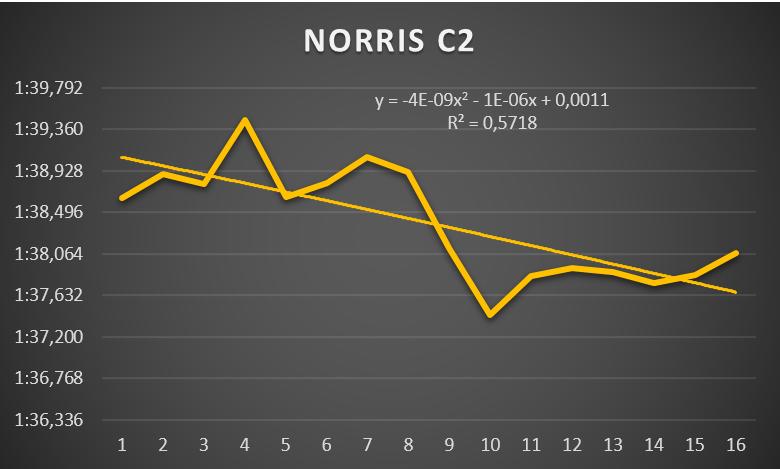 norris_c2.png
