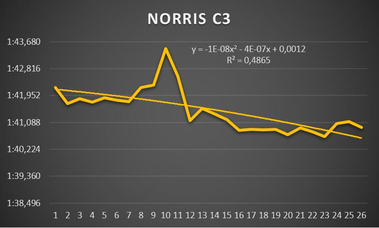 norris_c3.png