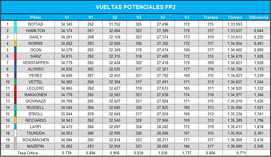 potenciales_fp.png