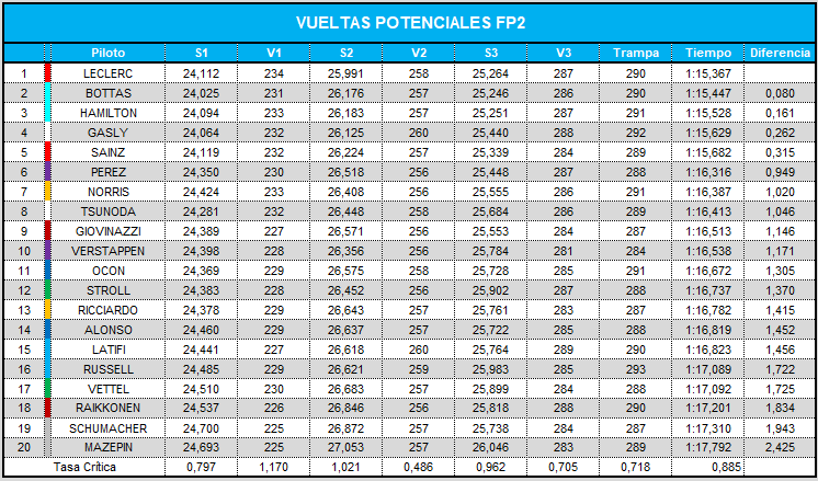 potenciales_fp2_1.png