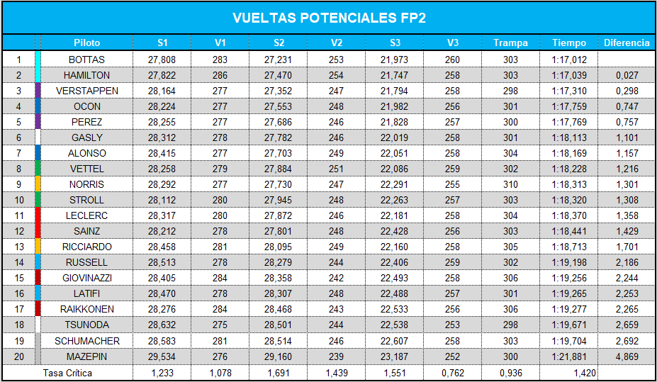 potenciales_fp2_2.png