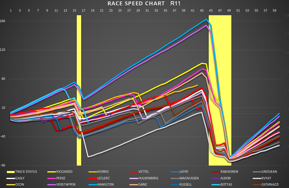race_speed_0.png