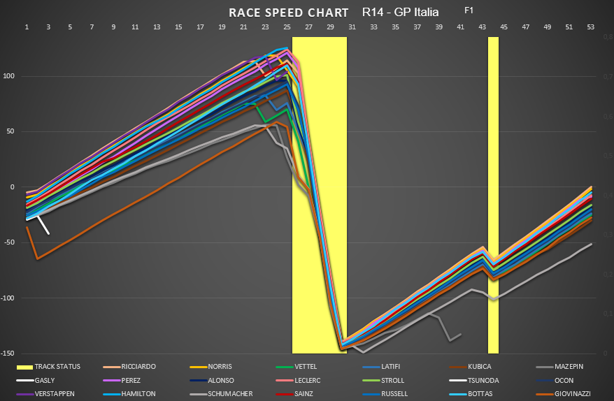 race_speed_11.png
