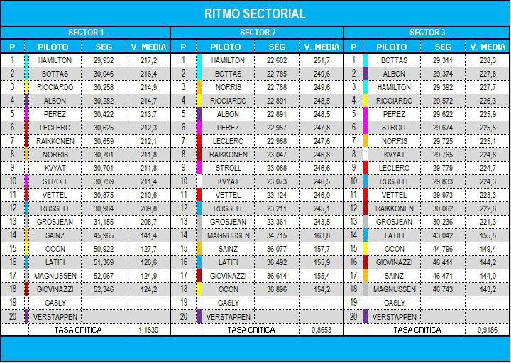 ritmo_sectorial_1.jpg