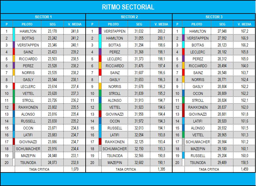 ritmo_sectorial_1.png