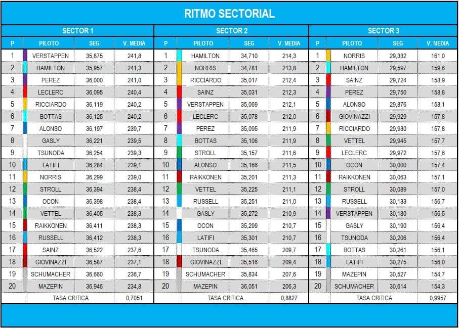 ritmo_sectorial_2.jpg