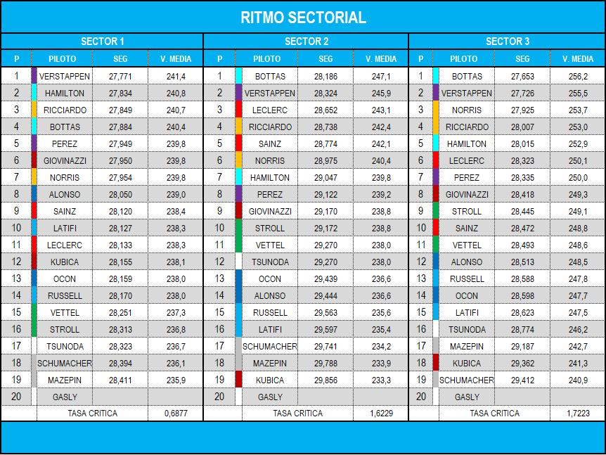 ritmo_sectorial_4.png