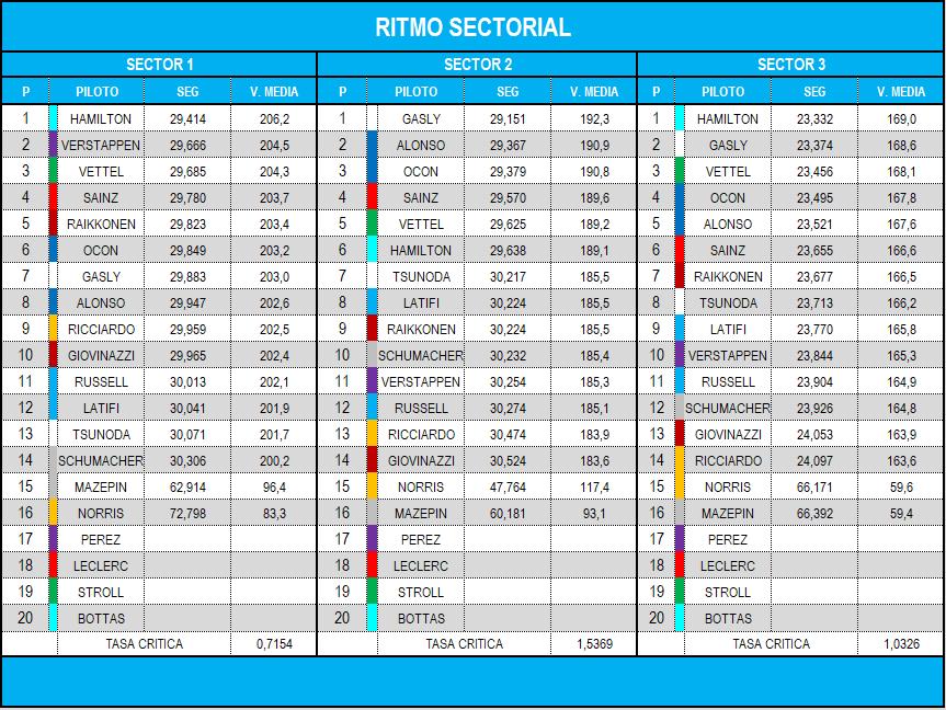 ritmo_sectorial_race_0.png