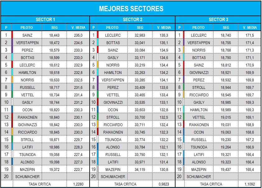 sectores_q_3.png