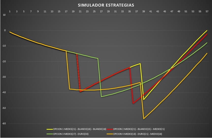 simulador_de_estrategias.jpg