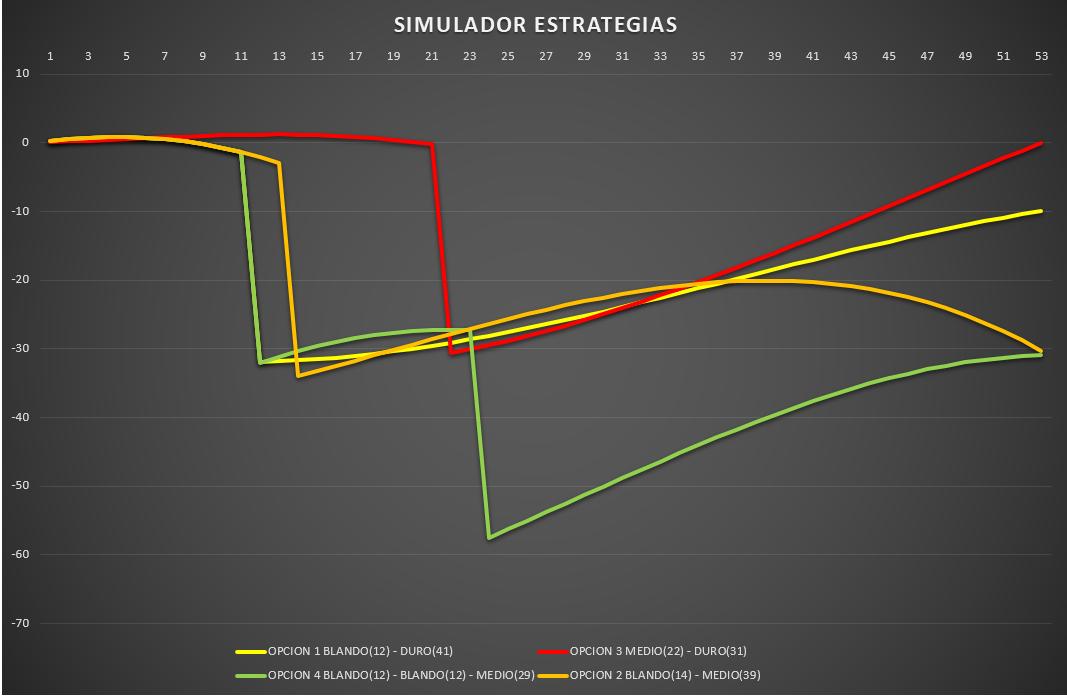 simulador_estrategias.png