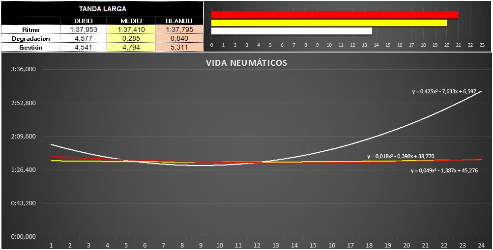 vida_neumaticos.png