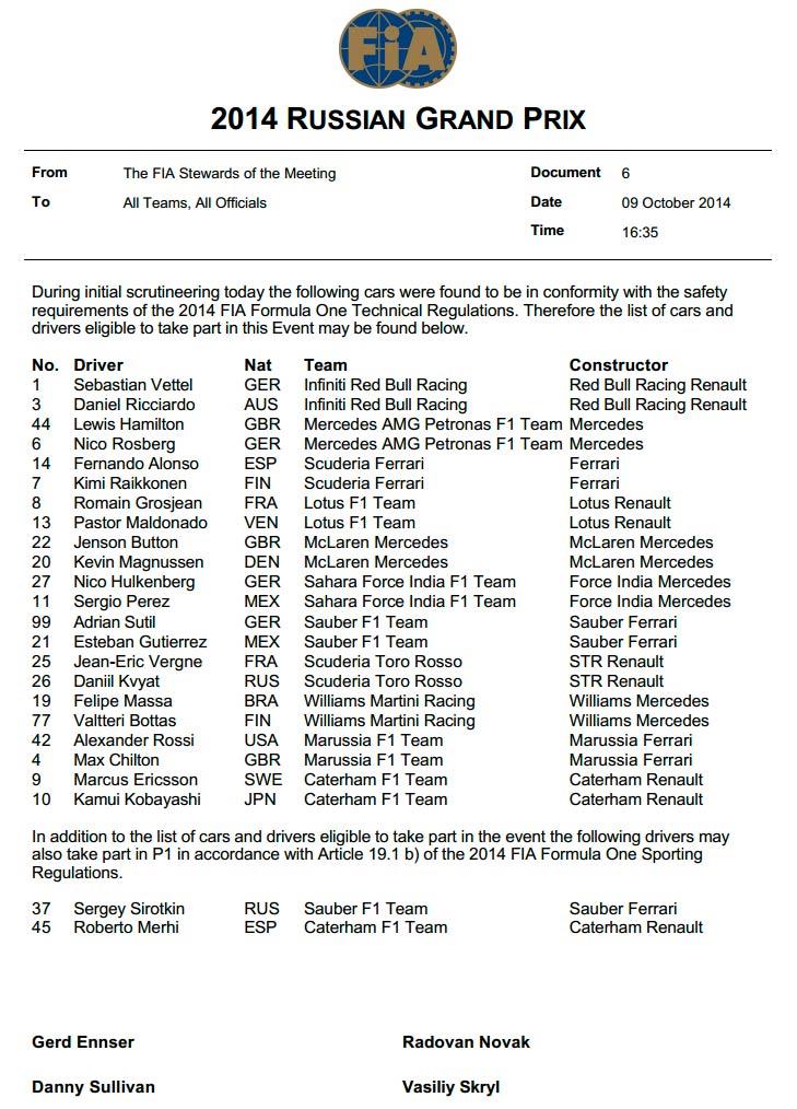 Lista pilotos para el GP de Rusia F1 2014