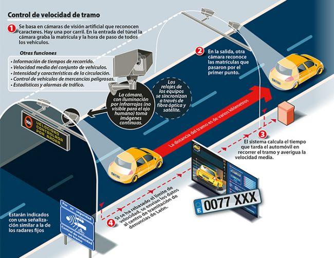info-radar-tramo-700x_0.jpg