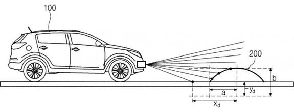 hyundai-patenta-un-sistema-de-deteccion-de-baches-antes-de-pisarlos-201521875_1.jpg