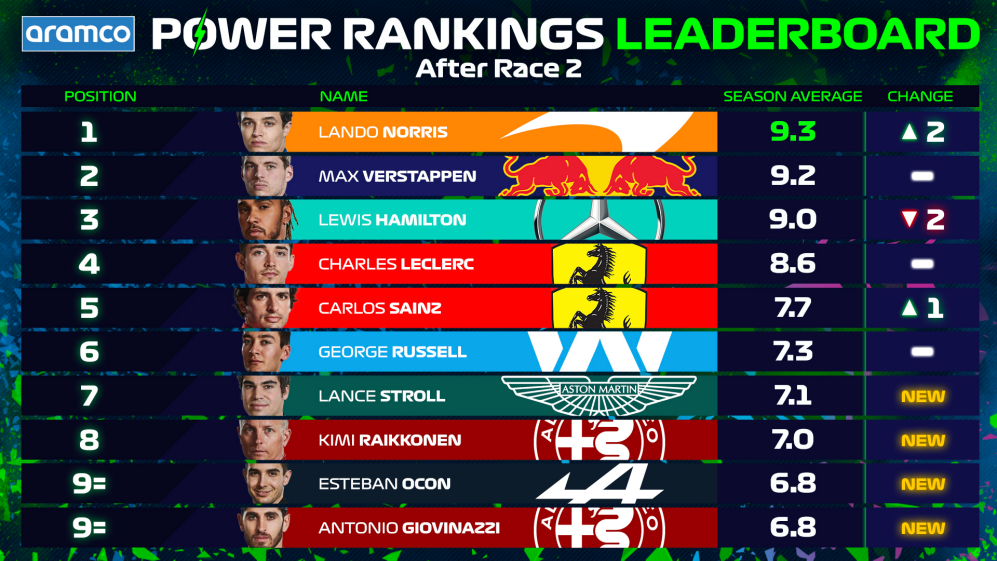 power-rankings-imola-soymotor.png