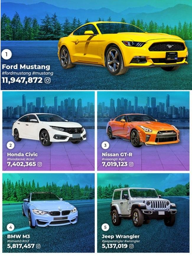 coches-mas-populares-instagram_2.jpg