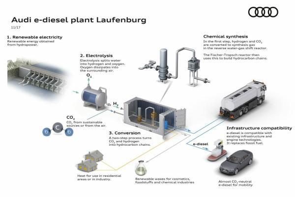 diesel-sintetico-audi_2.jpg