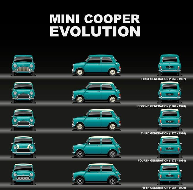 mini-cooper-evolution_2.jpg