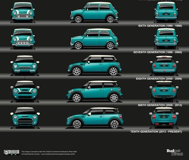 mini-cooper-evolution_3.jpg