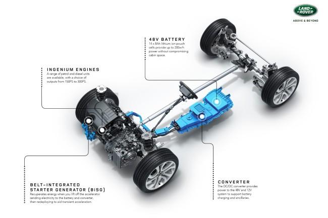 range-rover-evoque-2019_6.jpg