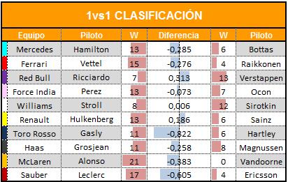 1vs1_clasificacion_1.png
