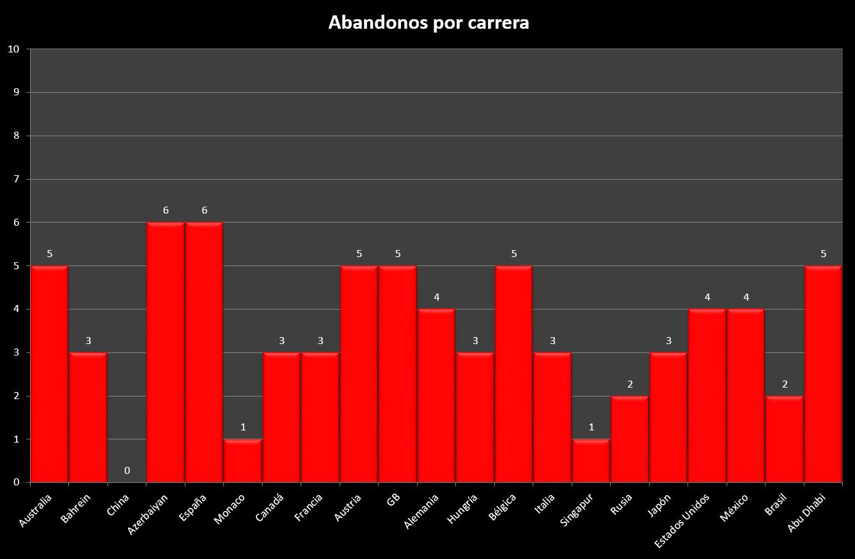 abandonos_por_carrera_1.png